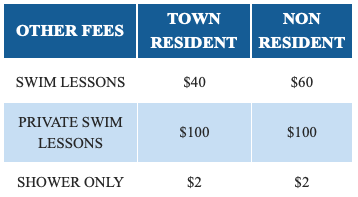 Swim Lesson Fees